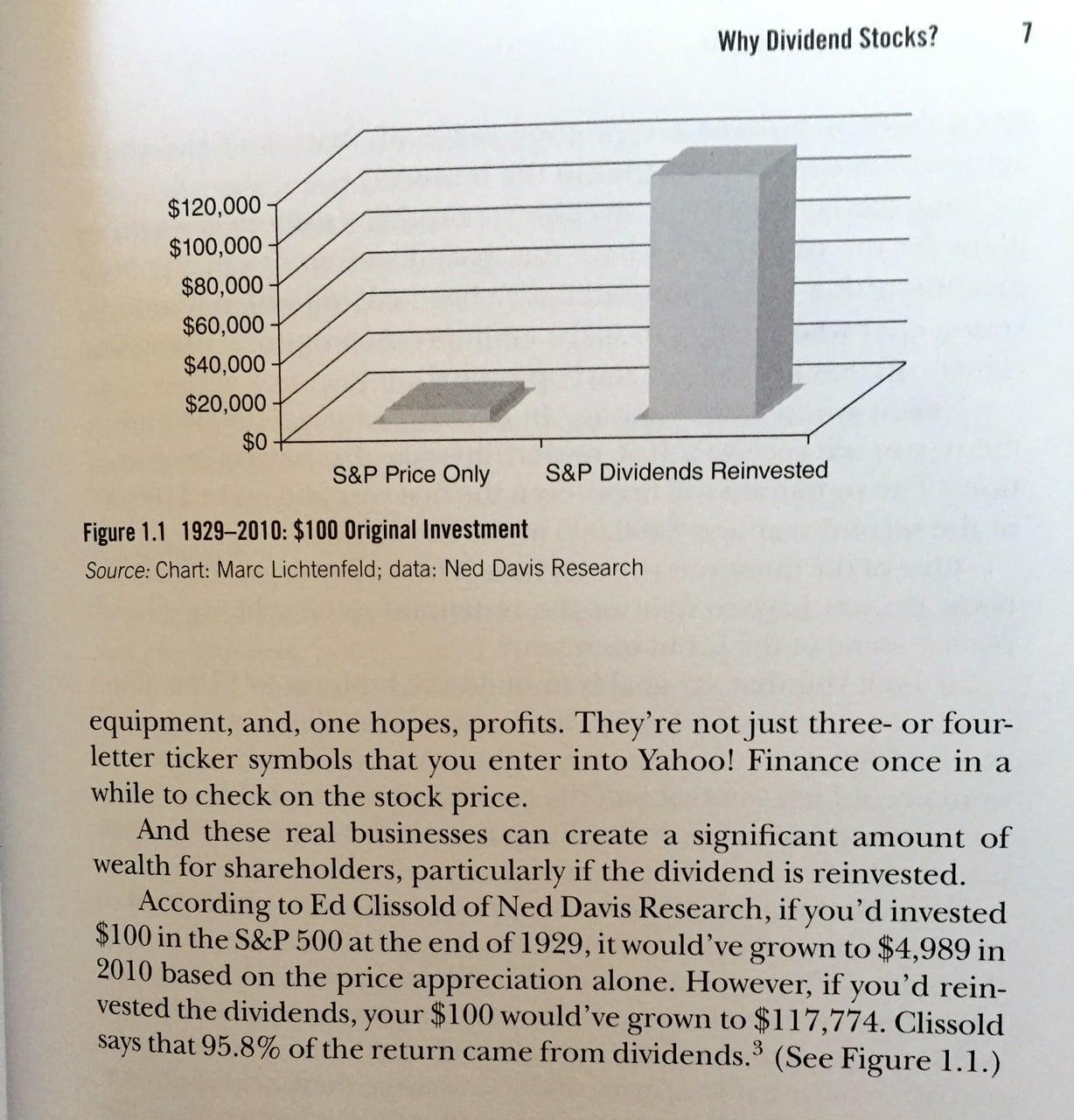 get rich with dividends-återinvestera