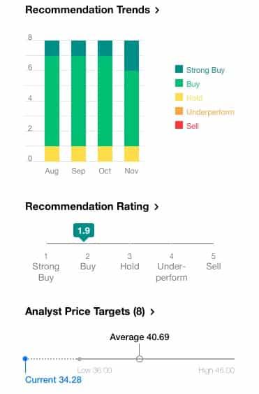 brookfield-asset-management-analys