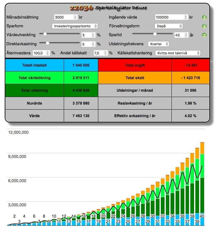Utdelningsaktier - aktier med hög utdelning