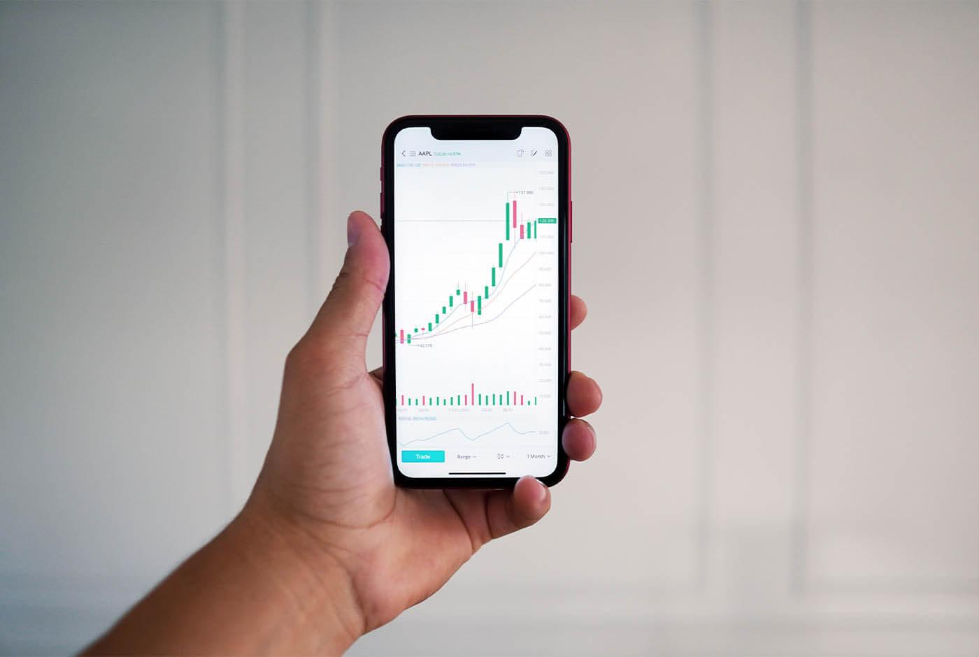 Olika marknader för trading